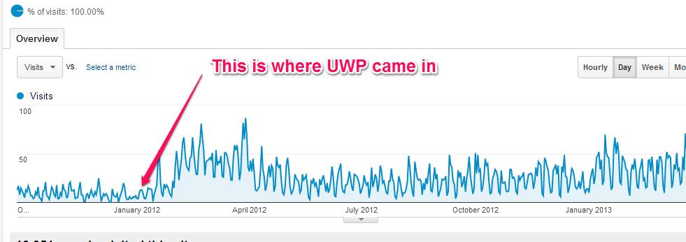 uwp analytics grab