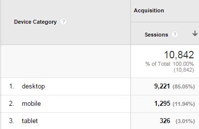 uwp stats