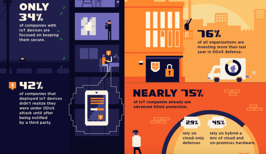 Best infographics of 2016